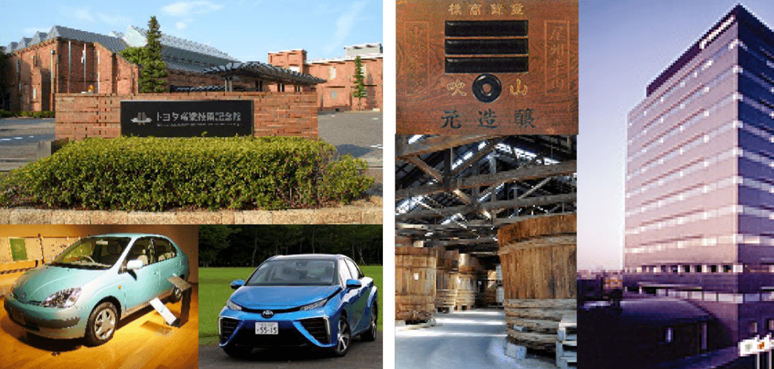 Toyota Motor Corp.; TOYOTA MOTOR / brewing industry