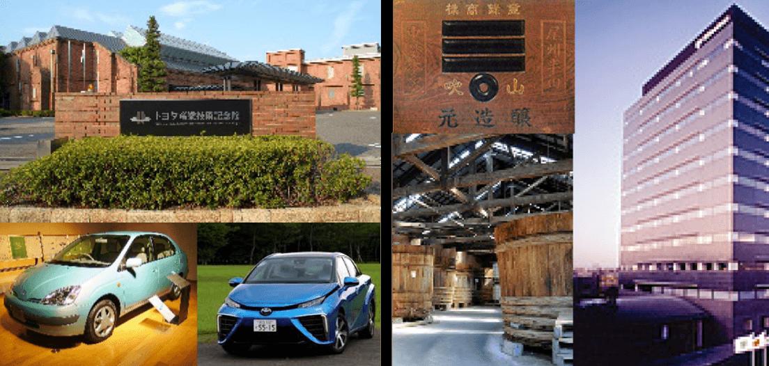 トヨタ自動車/醸造業